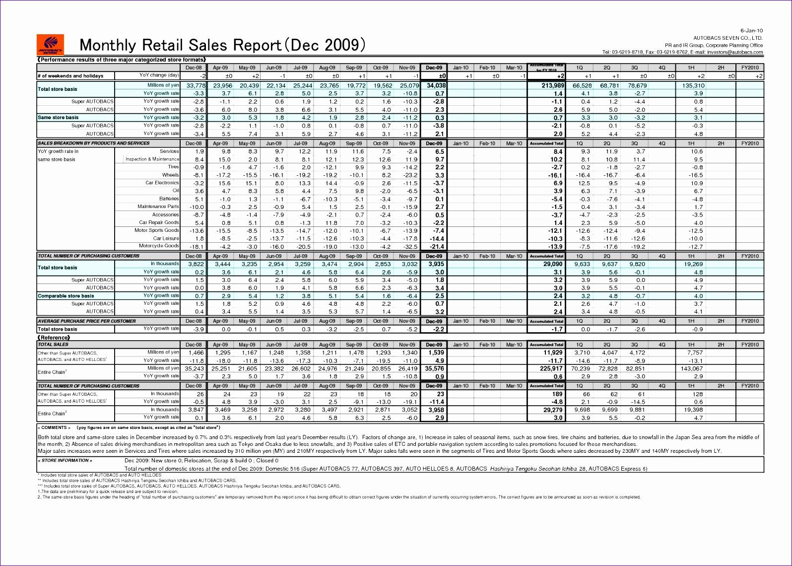 8 Sales Receipt Template Excel
