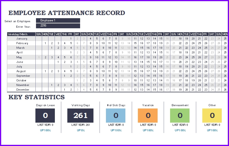 Employee Attendance Tracker Excel Templates Excel Spreadsheets