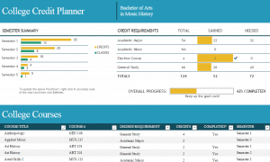 College Credit Planner Template