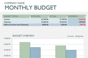 Monthly business budget template excel templates monthly business budget template accmission Image collections