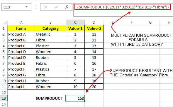 Example of SUMPRODUCT Formula With Criteria