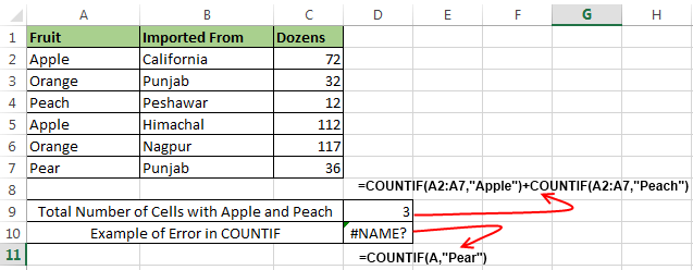 Excel COUNTIF Function Addition