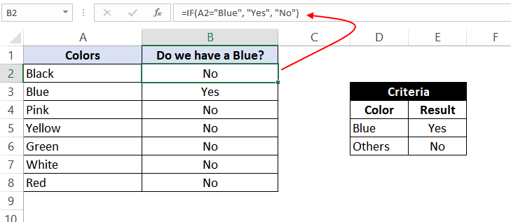 if statement excel with equal to operator