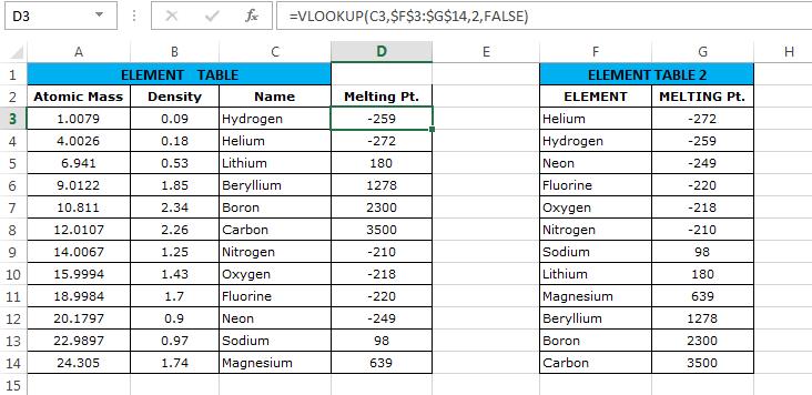 Excel VLookup Example-4