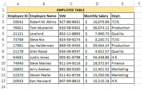 VLookup For Example 4