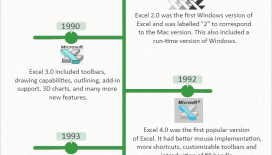 History-of-Excel-From-1978-2013