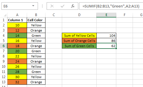 Sum_of_colored_cells