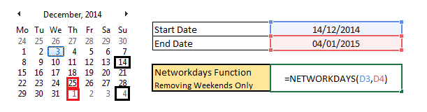 NETWORKDAYS FORMULA FOR EXAMPLE 01
