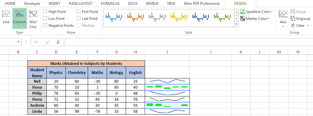After grouping sparklines