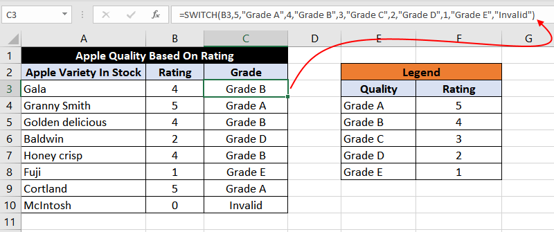 Excel_IFS_Function_VS_SWITCH_006