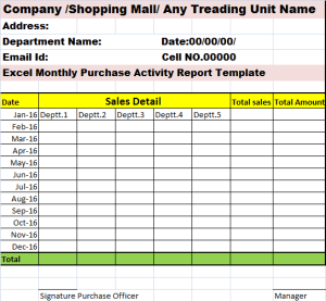 monthly-purchase-activity