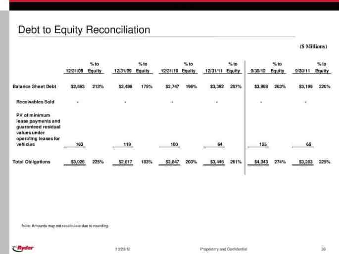 equity-reconciliation-report-template505