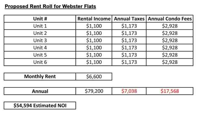 rent-roll-template-303