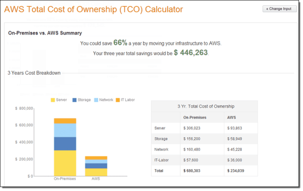 total-cost-of-ownership-calculator101