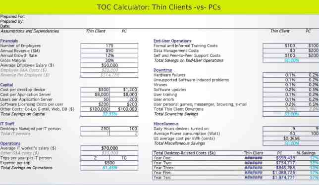 total-cost-of-ownership-calculator202