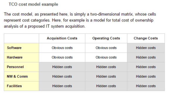 total-cost-of-ownership-calculator404