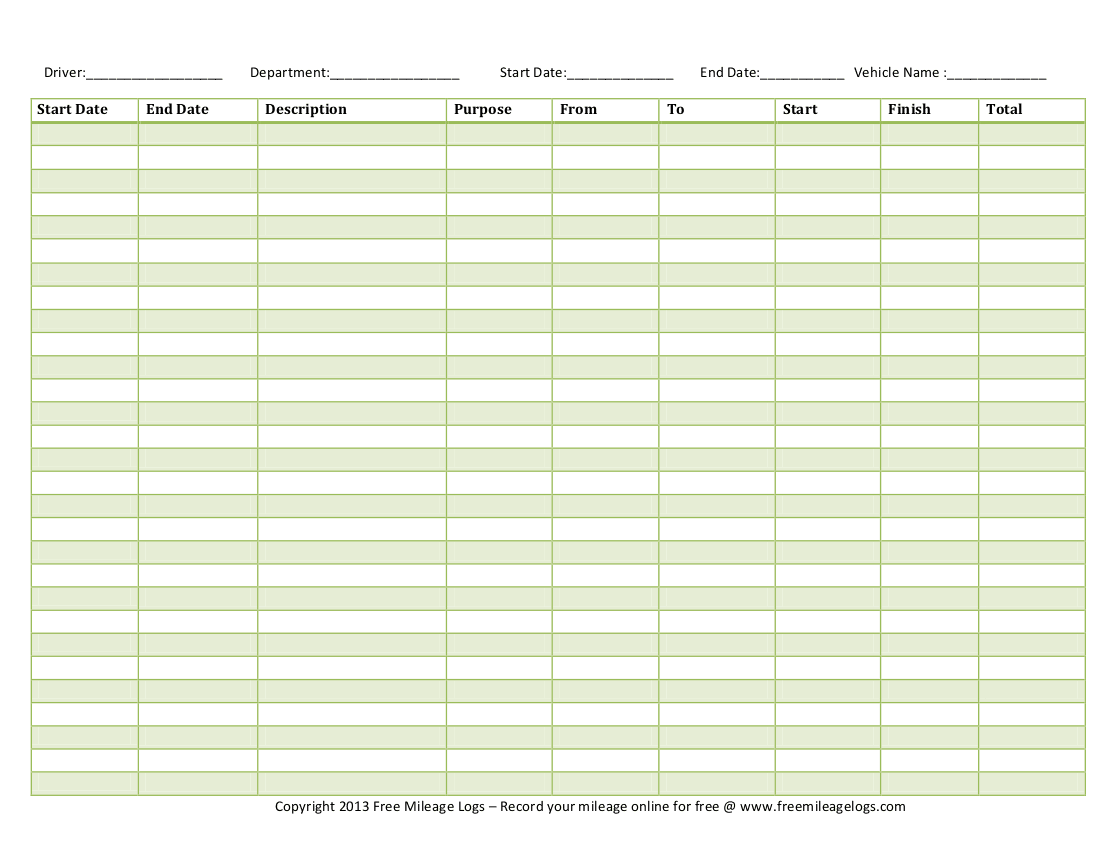 mile log template