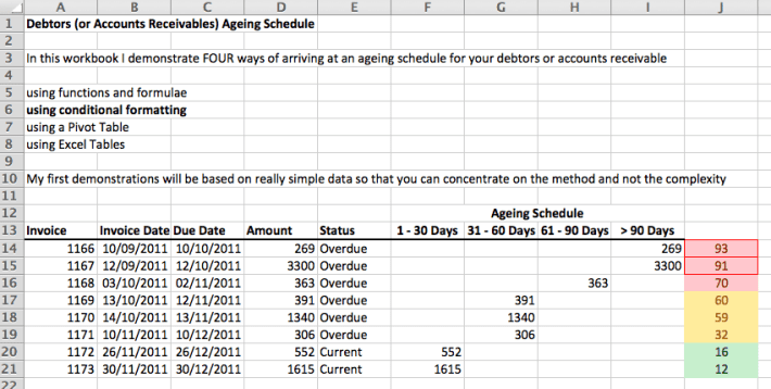 credit-control-sheet-with-aging-template-135