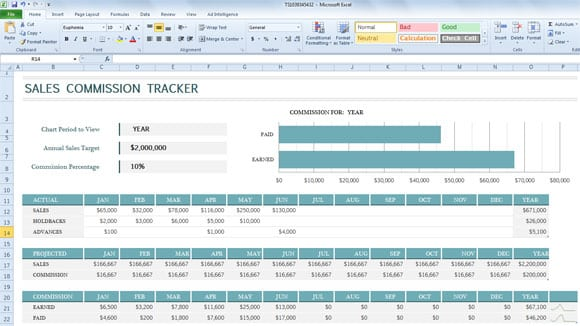 6+Sales Commission Tracker Templates – Word Templates