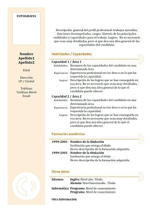 Exemples De Cv En Espagnol Le Cv Funcional Exemples De Cv