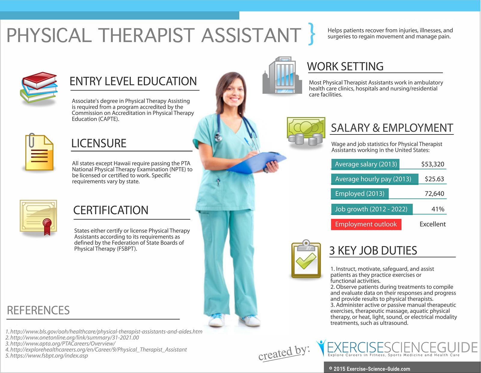 How To Become A Physical Therapy Assistant