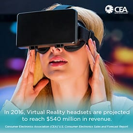 ECN 092015_SW_Virtual Becomes Reality at #CES2016