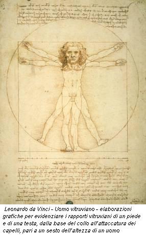 Leonardo da Vinci -  Uomo vitruviano - elaborazioni grafiche per evidenziare i rapporti  vitruviani di un piede e di una testa, dalla base del collo  all'attaccatura dei capelli, pari a un sesto dell'altezza di un uomo
