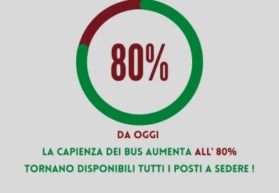 Reggio Calabria, ATAM: Consentita la capienza del 80% sui bus