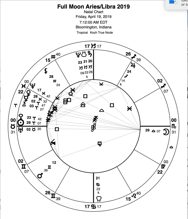 Friday's Full Moon in final degree of Libra/Aries, segues immediately into Taurus, CONJUNCT URANUS! Screen-Shot-2019-04-17-at-11.11.30-AM