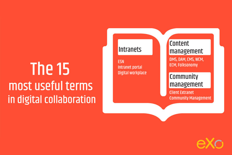 Usful digital collaboration Terms