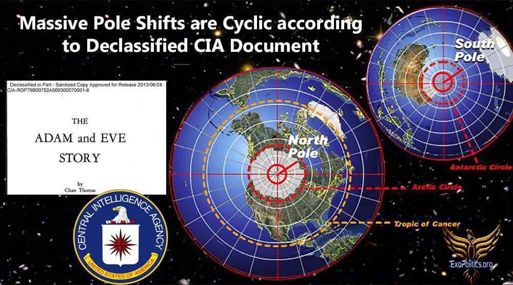 Massive Pole Shifts are Cyclic according to Declassified CIA