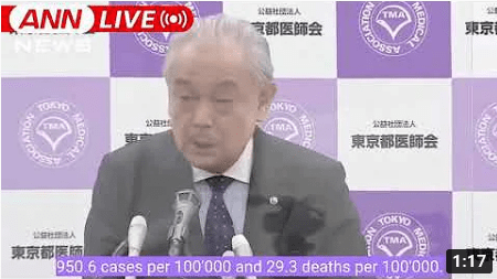 """Dr. Haruo Ozaki of the Tokyo Medical Association on Ivermectin: """"It looks like we're blocking supply because we believe it's going to work."""""""