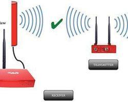 ABonAir AB-305 Professional Wireless HD Camera Link