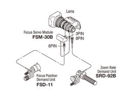 FUJINON SS-01 Control Accessories