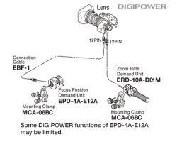 FUJINON SS-13DB Servo Control Kit