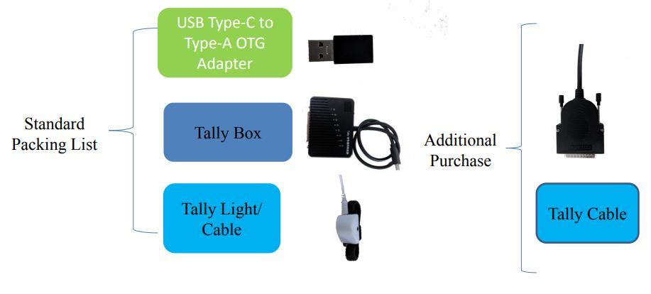 MARS T1000 TALLY Signal Universal Converter Accesorries