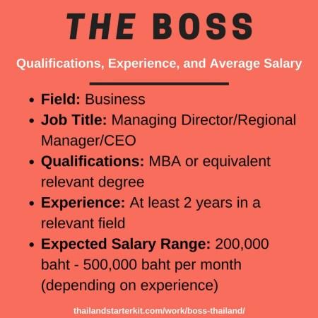 ceo salary thailand