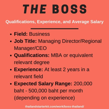 ceo salary thailand