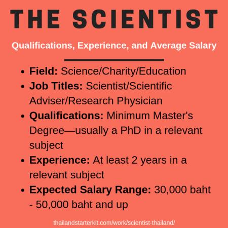 scientists thailand