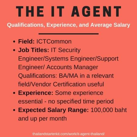 it-agent thailand