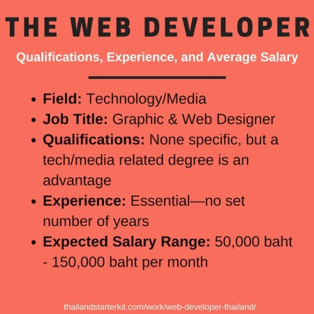 web-developer thailand