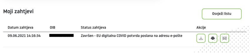 Download EU digital certificate in Croatia