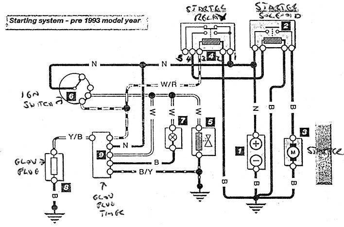 Range Rover Alternator Wiring Diagram - Wiring Diagram For Light ...