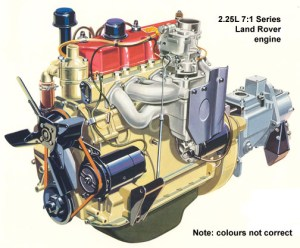 Land Rover Series Engine, Land, Free Engine Image For User