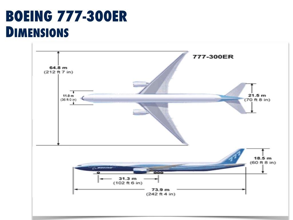 boeing 777 300er a quick introduction. Black Bedroom Furniture Sets. Home Design Ideas