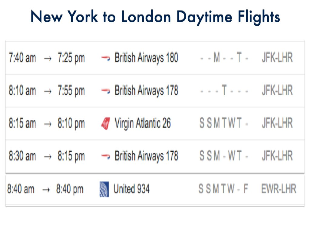 New York to London Daytime Flights