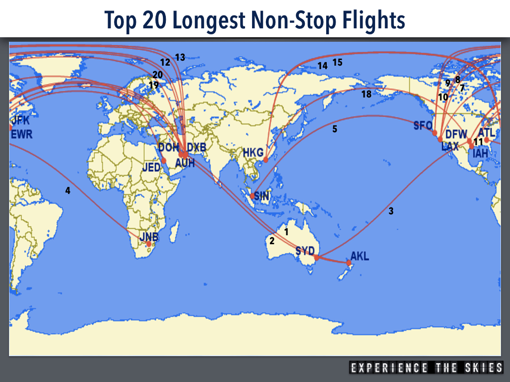 2017 Top 20 Longest Non-Stop Flights Map