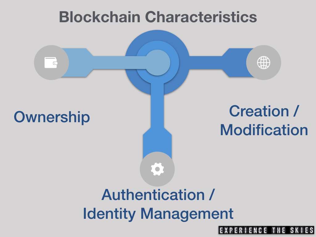 Blockchain Main Characteristics