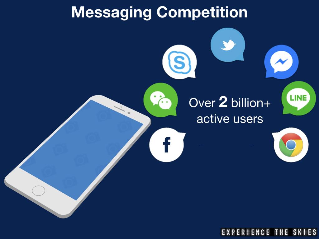 Most popular Messenger Applications