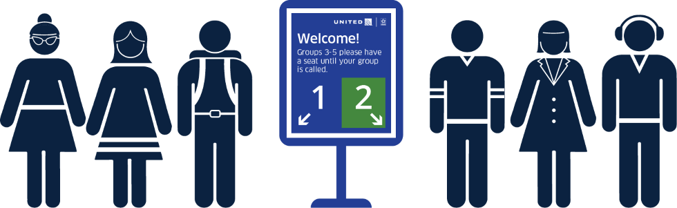 United Airlines Introduces New Boarding Process On September 18